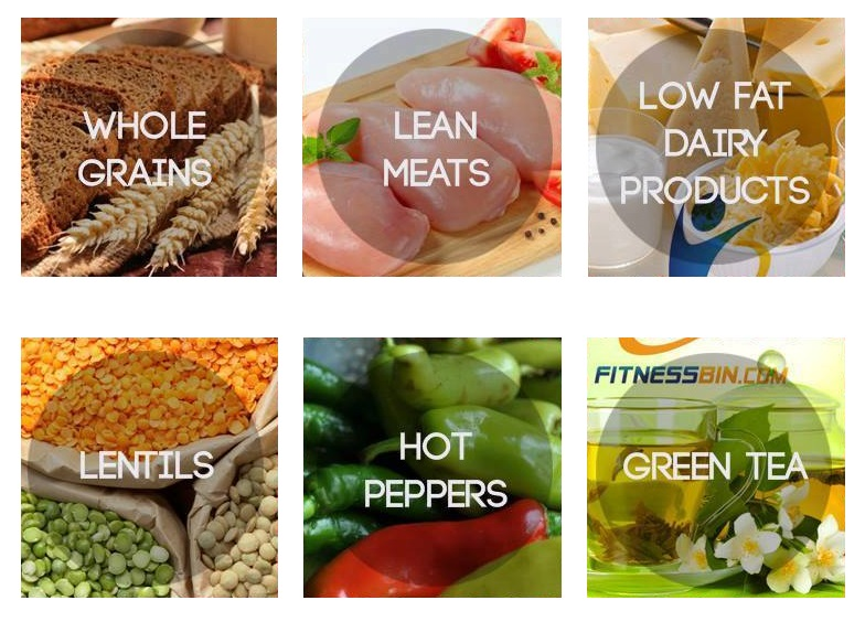 Limit fat-rich foods