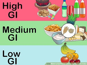 High-glycemic foods